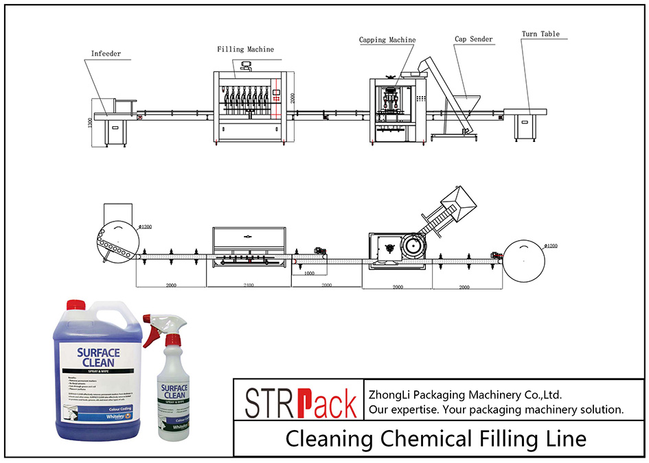 자동 세척 화학 물질 충전 라인